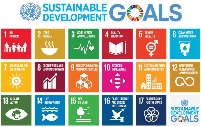 Tabelle der 17 Entwicklungsziele für nachhaltige Entwicklung