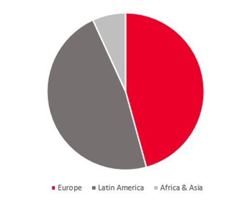 Grafik: Anteile der TourCert Community Mitglieder nach Kontinenten